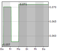 BINOVI TECHNOLOGIES CORP Chart 1 Jahr