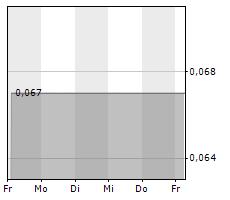 BIOSERVO TECHNOLOGIES AB Chart 1 Jahr
