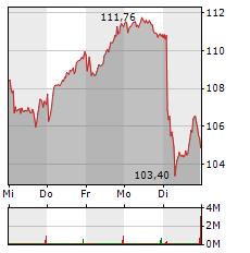 Bmw Org Chart