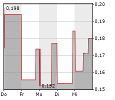 DEFIANCE SILVER CORP Chart 1 Jahr