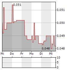 Aktien Kaufen Empfehlungen