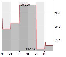 JAPAN TOBACCO INC Chart 1 Jahr