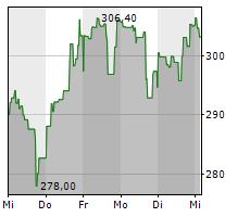 SUPER MICRO COMPUTER INC Chart 1 Jahr